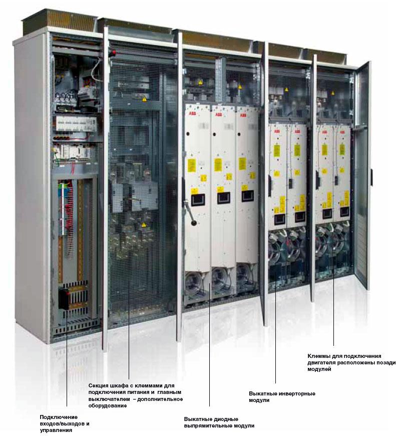 Привод ACS800-07-2320-7, 1900 кВт