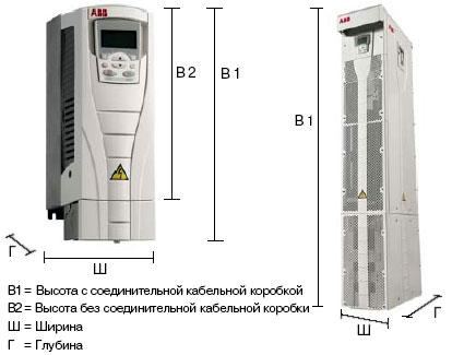 Стандартный привод ABB ACS550
