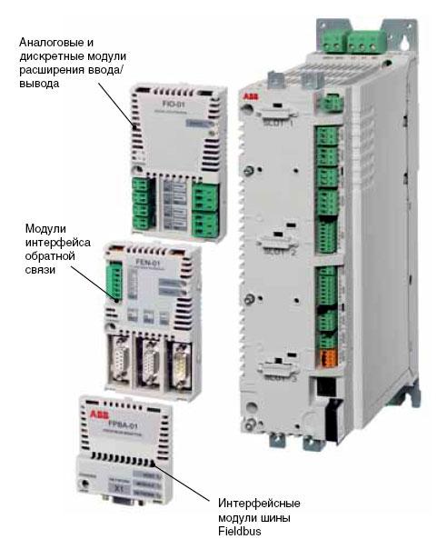 Стандартные входы - выходы модулей ACS850